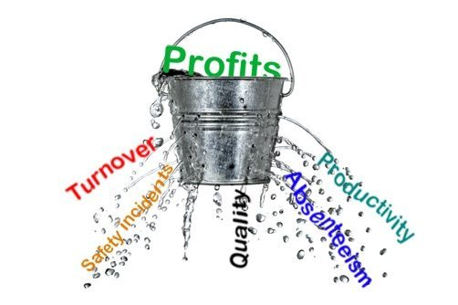 Workplace Profit Loss Image